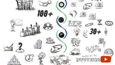 whiteboard-scribs-ilustratie-grafica-vectoriala-desen-video-animatie-medical-research-3dartstudio